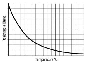 Products - Temperature Sensors